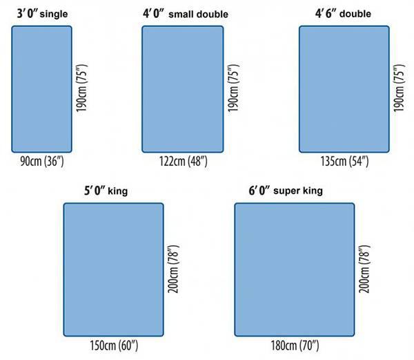 Saiz Kasur Yang Standard Untuk Katil Double Dan Single
